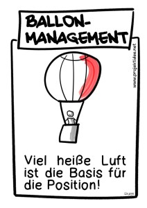 Heissluftballon-Management